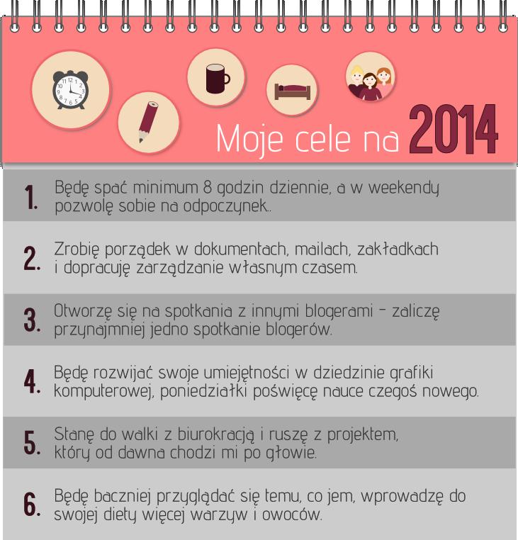 Postanowienia noworoczne 2014