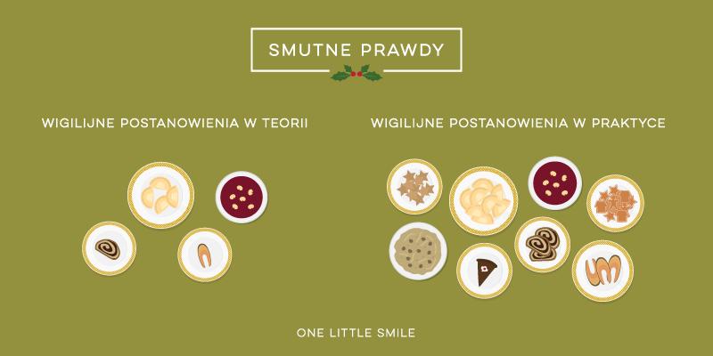 WIGILIA-SMUTNE-PRAWDY